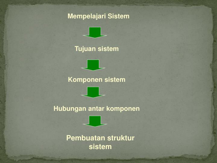 Mempelajari Sistem