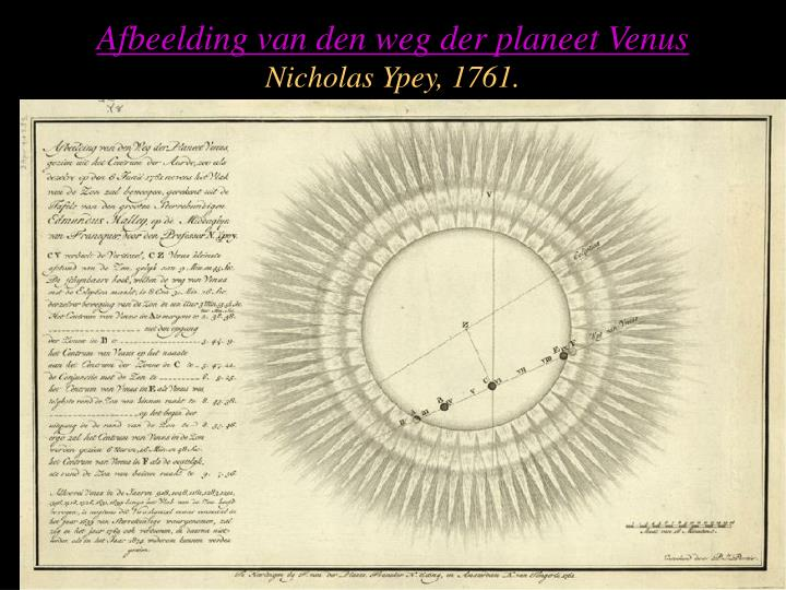 Afbeelding van den weg der planeet Venus