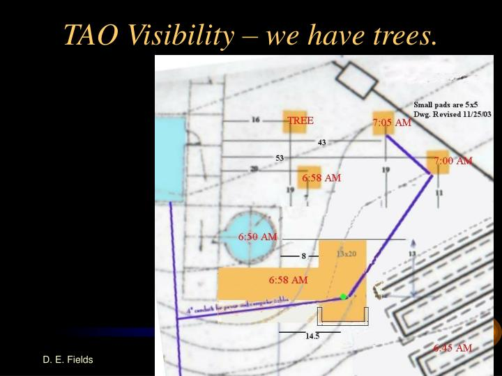 TAO Visibility – we have trees.