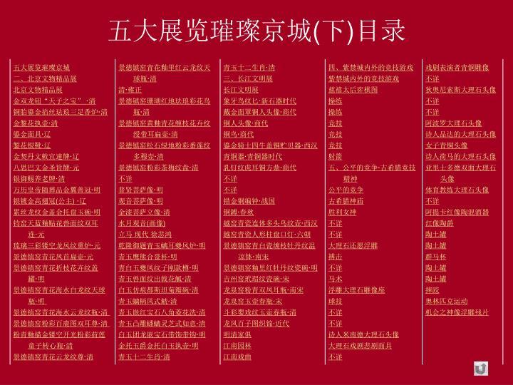 五大展览璀璨京城