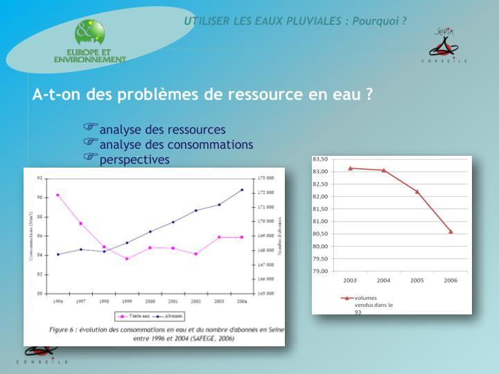 A-t-on des problèmes de ressource en eau ?