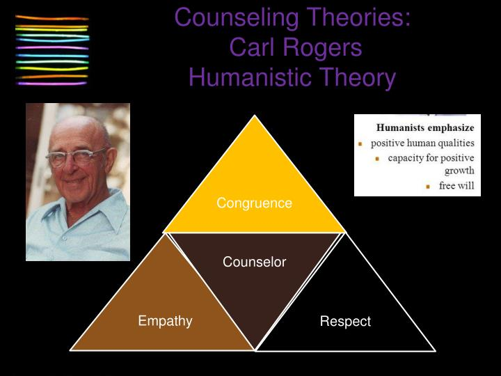 Counseling Theories: