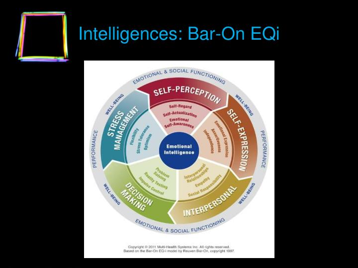 Intelligences: Bar-On EQi