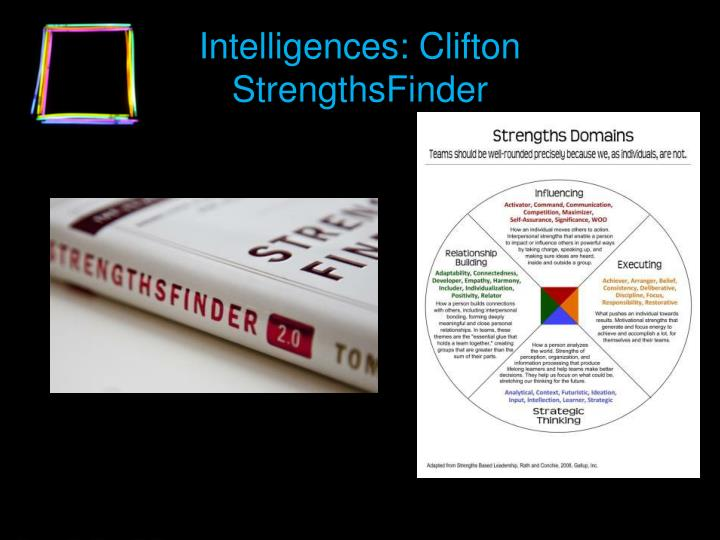 Intelligences: Clifton