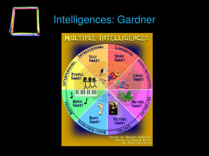 Intelligences: Gardner