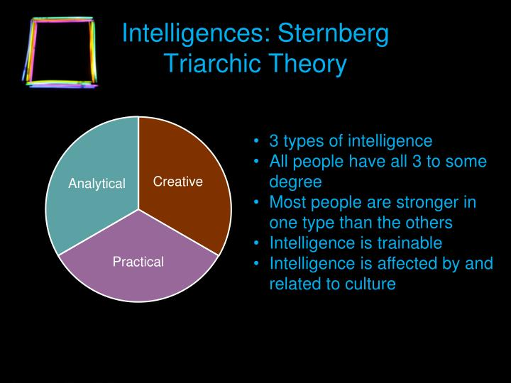 Intelligences: Sternberg