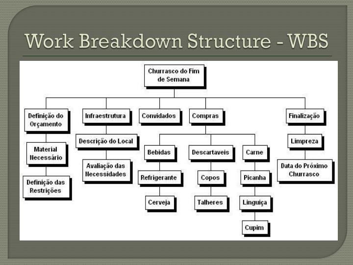 Work Breakdown Structure - WBS