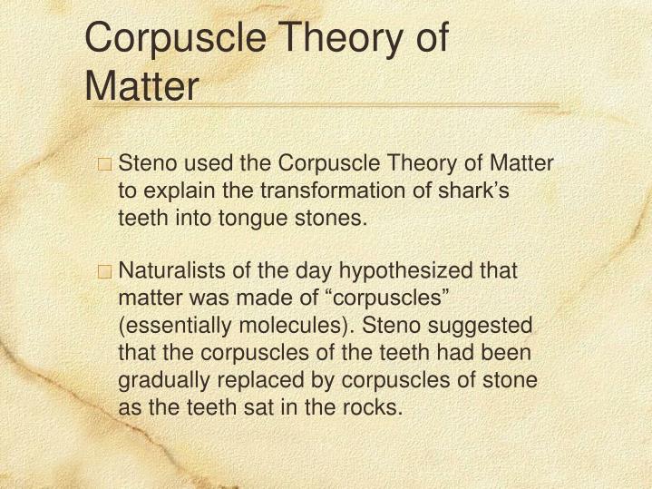 Corpuscle Theory of Matter