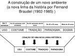 a constru o de um novo ambiente a nova linha da hist ria por fernand braudel 1902 1985
