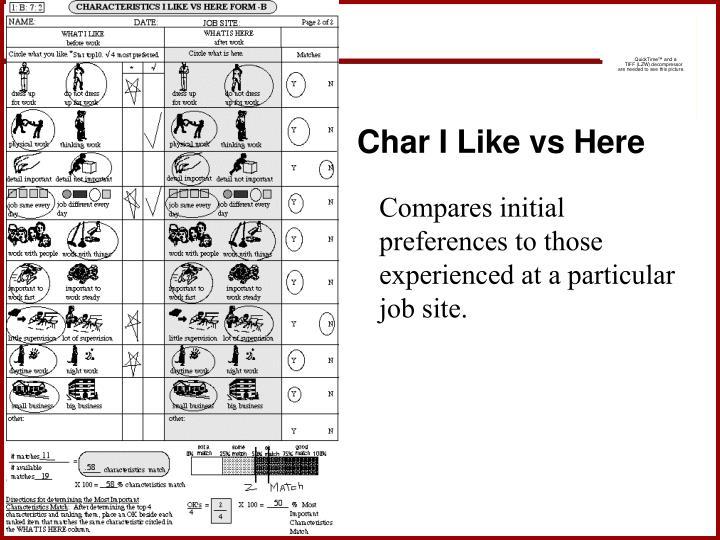 Char I Like vs Here