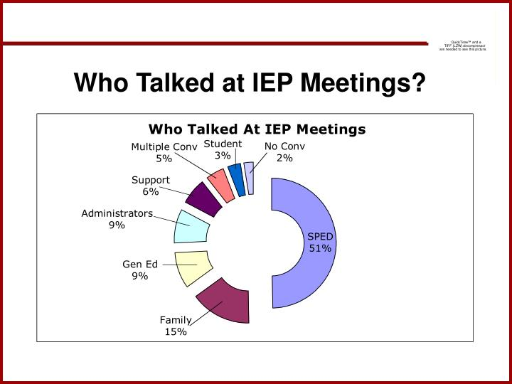 Who Talked at IEP Meetings?