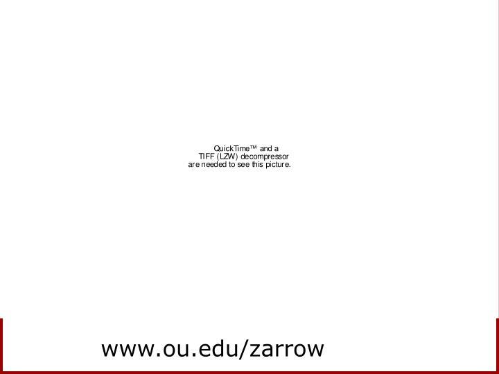 www.ou.edu/zarrow