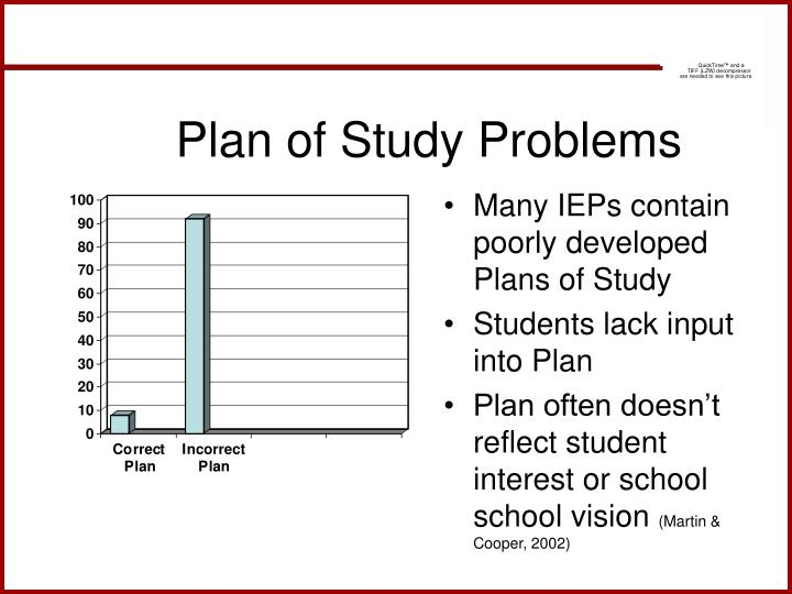 Plan of Study Problems