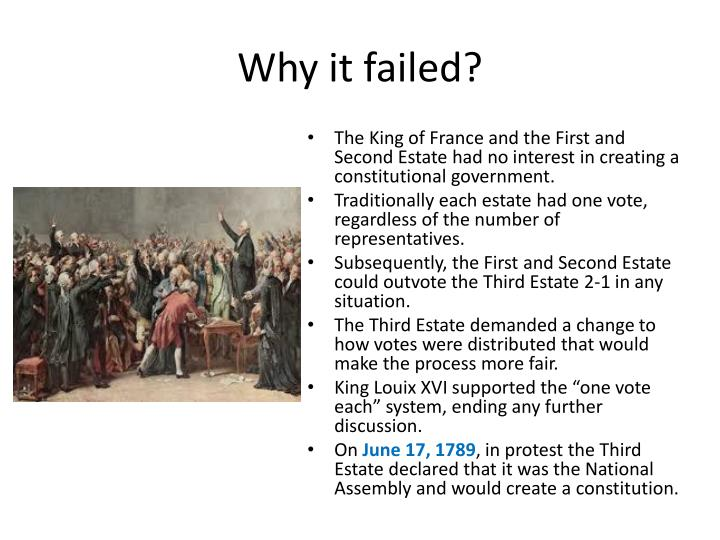 Why it failed?