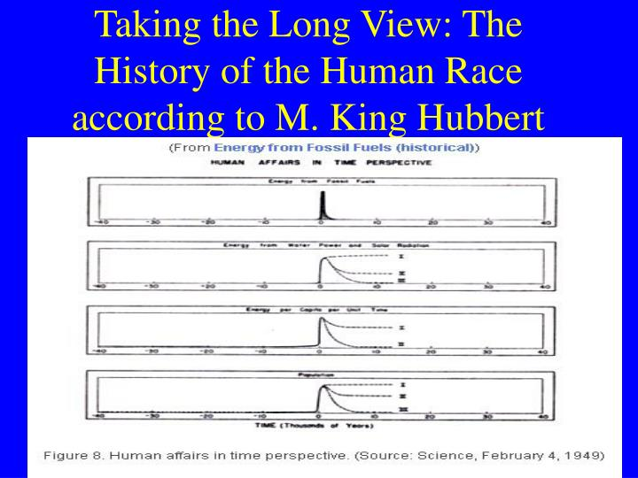 Taking the Long View: The History of the Human Race according to M. King Hubbert