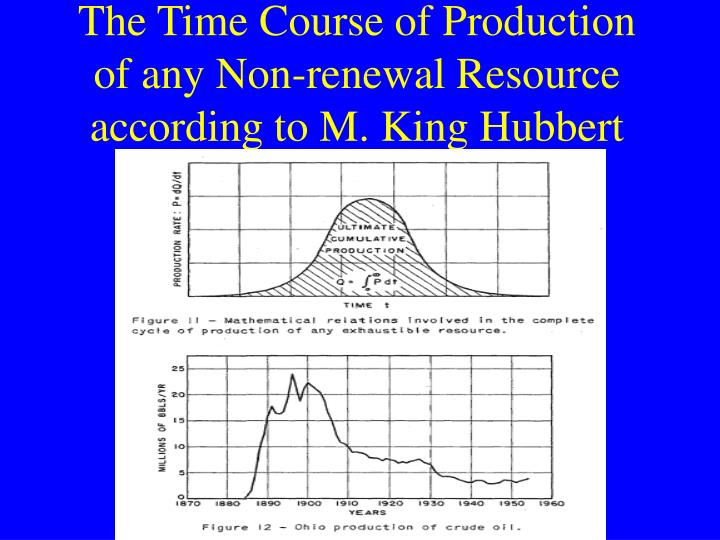 The time course of production of any non renewal resource according to m king hubbert