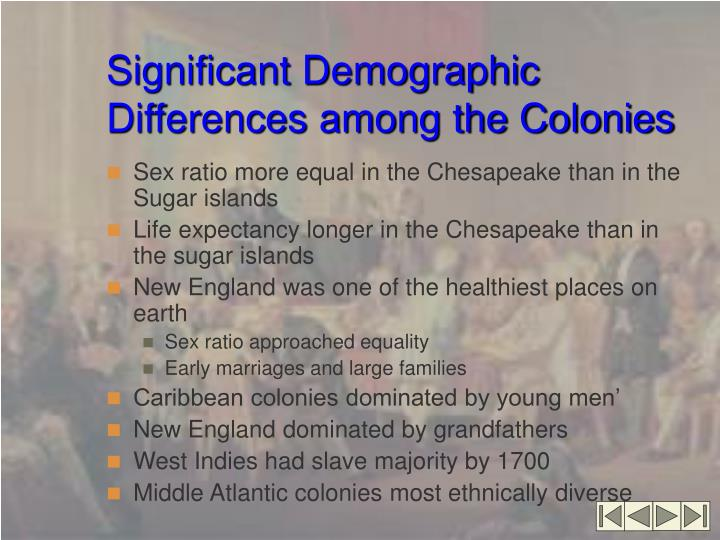 Significant Demographic Differences among the Colonies