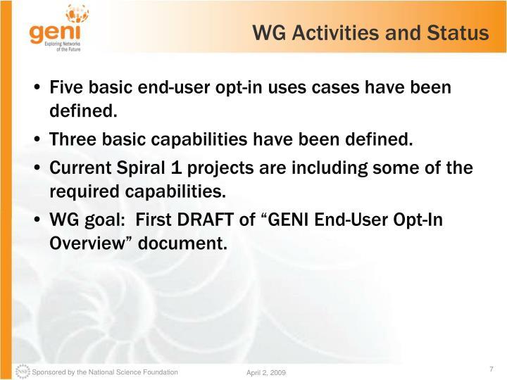 WG Activities and Status