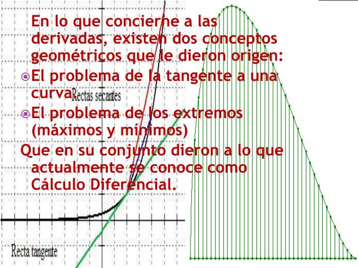 En lo que concierne a las derivadas, existen dos conceptos geométricos que le dieron origen: