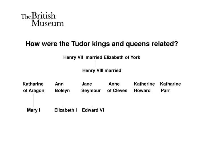 How were the Tudor kings and queens related?