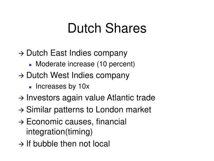 Dutch Shares