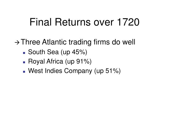 Final Returns over 1720
