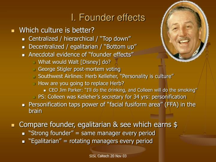 I. Founder effects