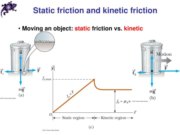 Static friction and kinetic friction