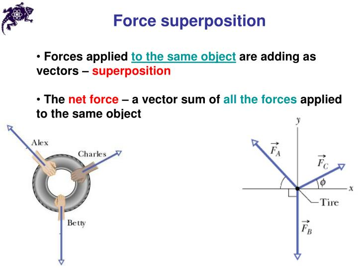 Force superposition