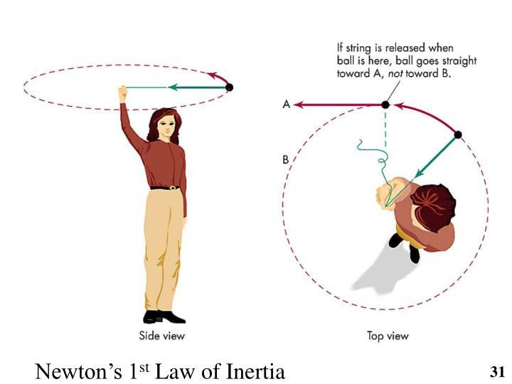 Newton's 1