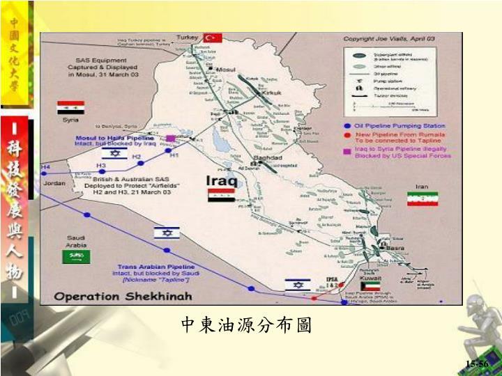 中東油源分布圖