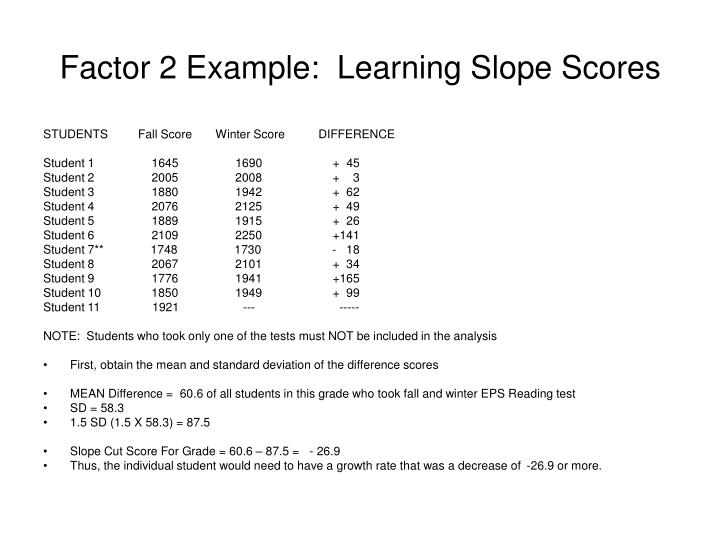 Factor 2 Example:  Learning Slope Scores