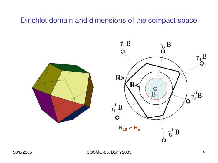 Dirichlet domain and dimensions of the compact space
