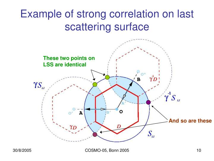 Example of strong correlation on last scattering surface