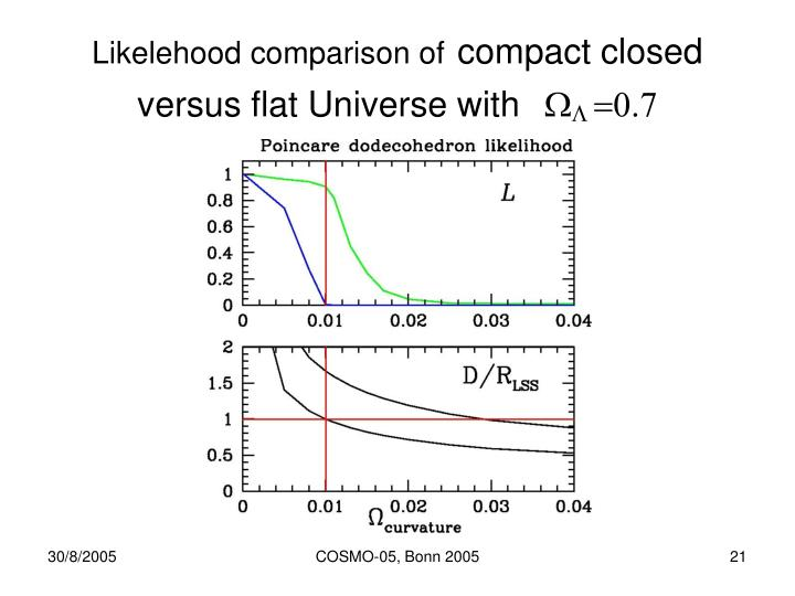 Likelehood comparison of