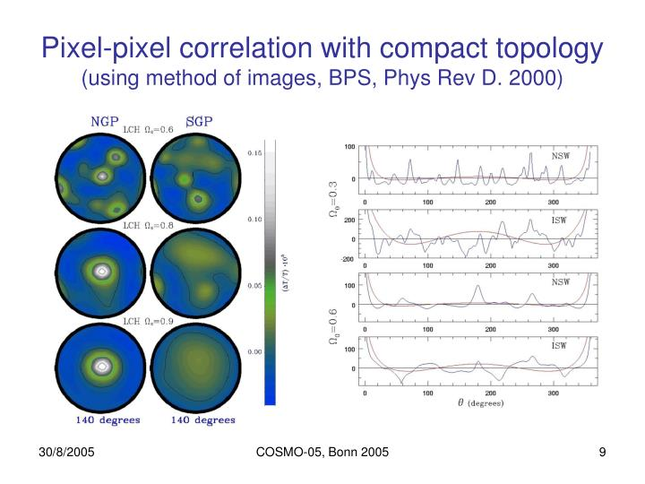 Pixel-pixel correlation with compact topology