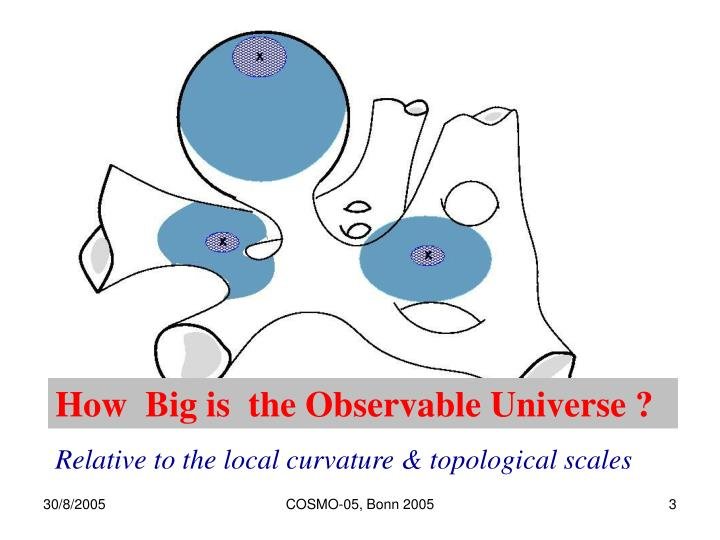 How  Big is  the Observable Universe ?