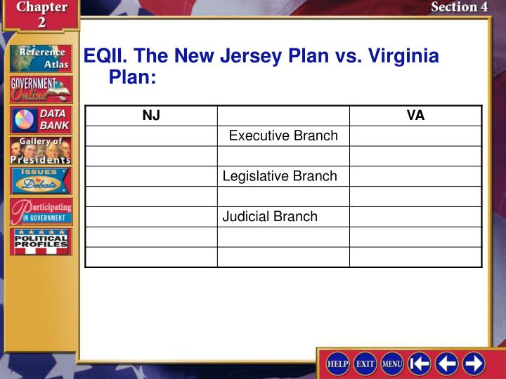 EQII.The New Jersey Plan vs. Virginia Plan: