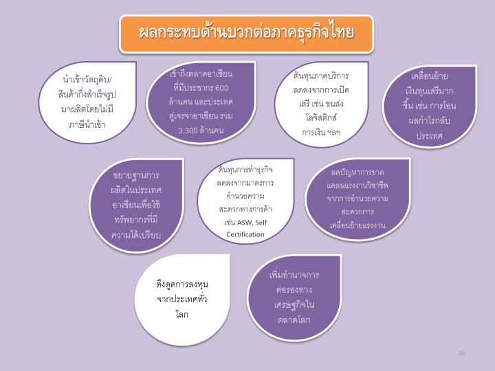ผลกระทบด้านบวกต่อภาคธุรกิจไทย