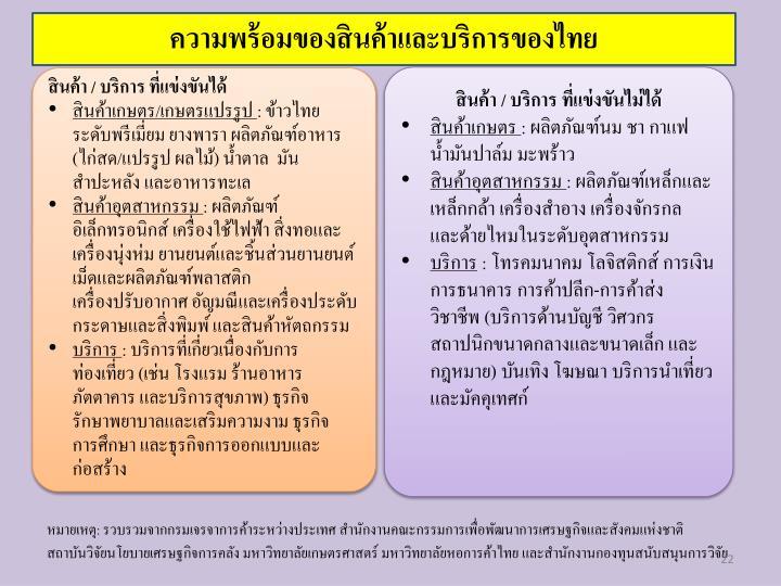 ความพร้อมของสินค้าและบริการของไทย