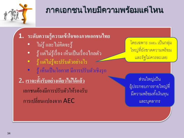 ภาคเอกชนไทยมีความพร้อมแค่ไหน