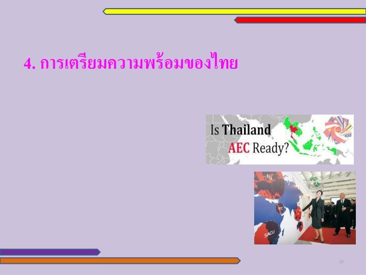 4. การเตรียมความพร้อมของไทย