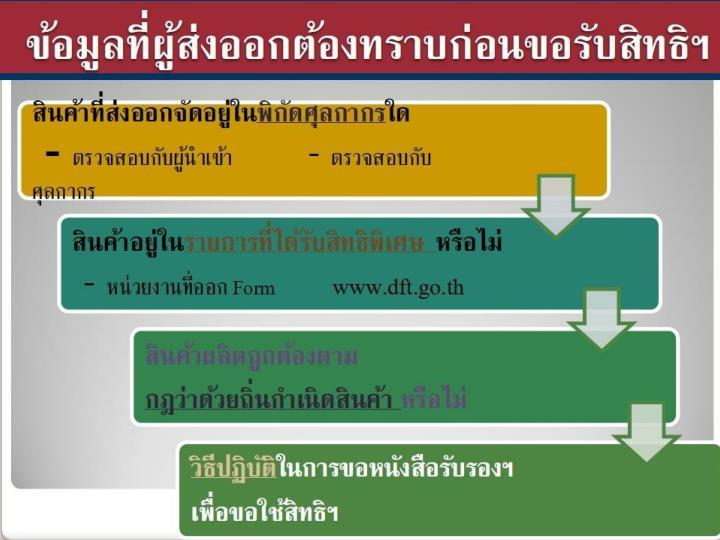 1) การลด/ยกเลิกภาษีศุลกากรในอาเซียน
