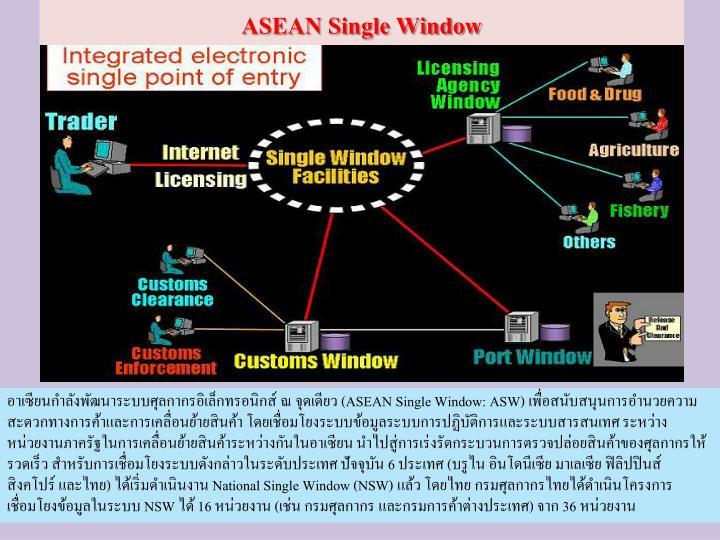 ASEAN Single Window