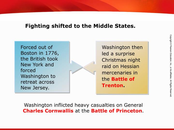 Fighting shifted to the Middle States.