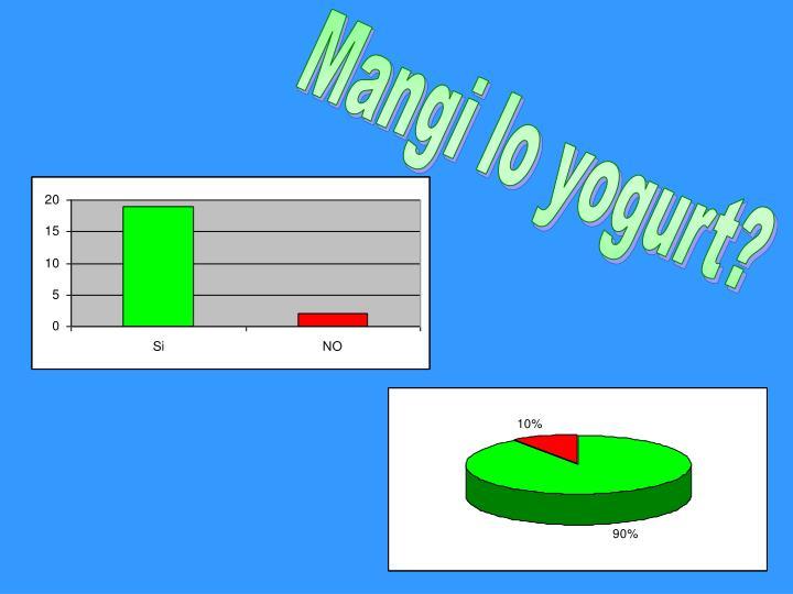 Mangi lo yogurt?