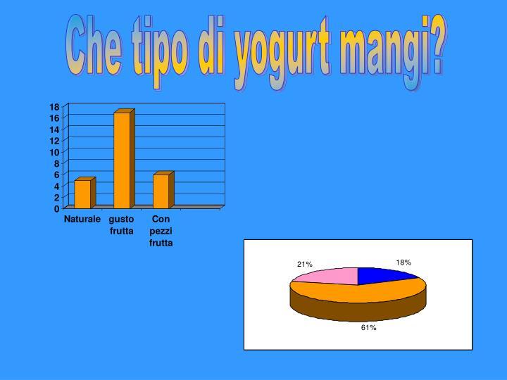 Che tipo di yogurt mangi?