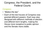congress the president and the federal courts