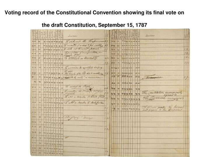 Voting record of the Constitutional Convention showing its final vote on the draft Constitution, September 15, 1787