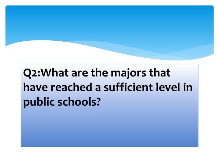 Q2:What